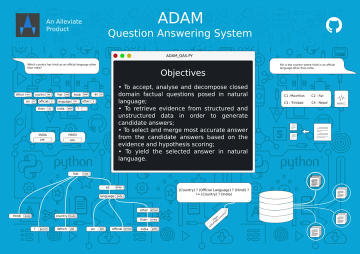 adam_poster_mini